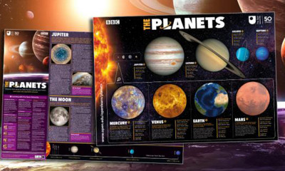 Free Planets Poster